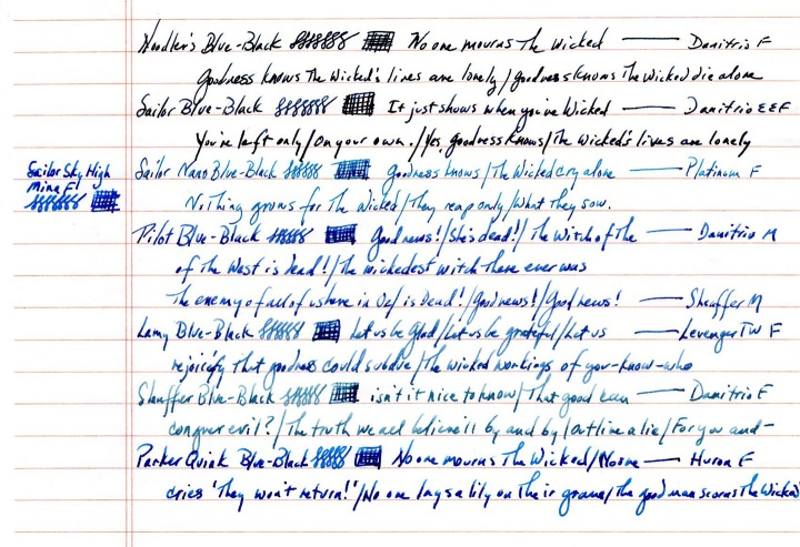 Everflo Blue-Black and Original Formula Everflo Blue-Black, Rhodia DotPad