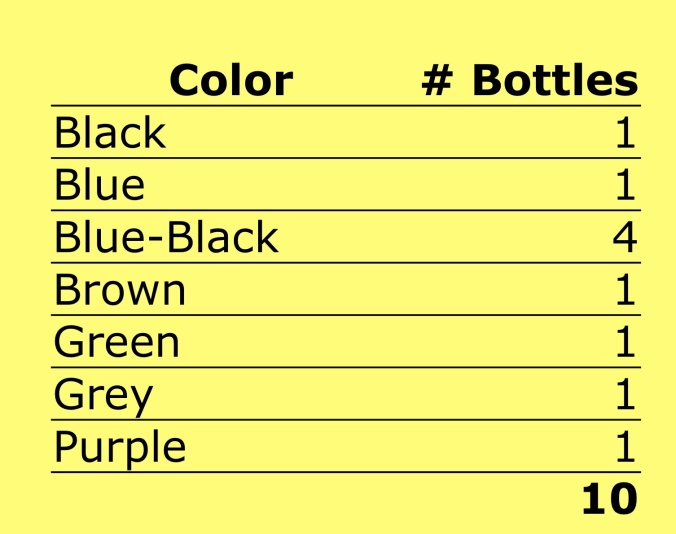 Color Status