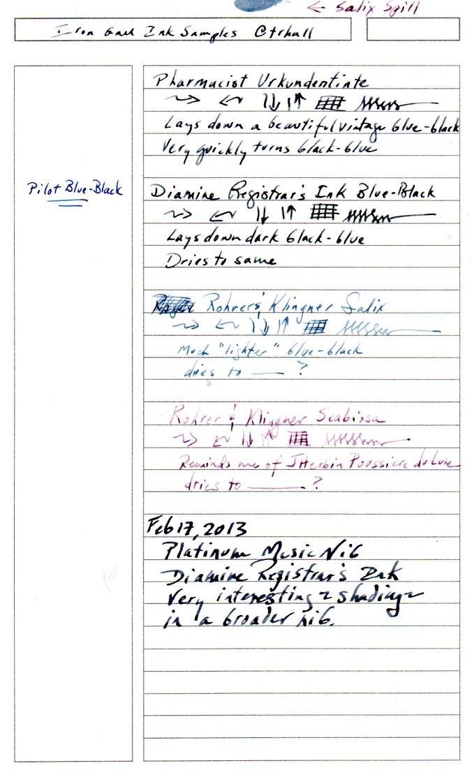 Pharmacist Urkundentinte, Diamine Registrar's, Rohrer & Klingner Sailix, Rohrer and Klingner Scabiosa, Chesterfield Archival Vault (AKA Registrar's)