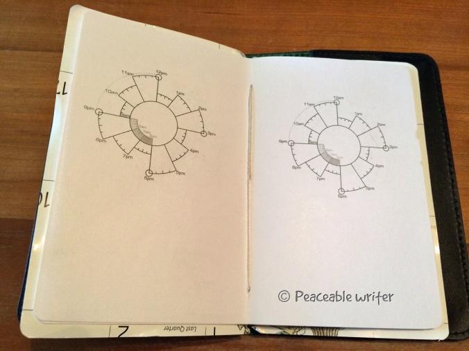Pocket sized portrait-view Chronodex pages