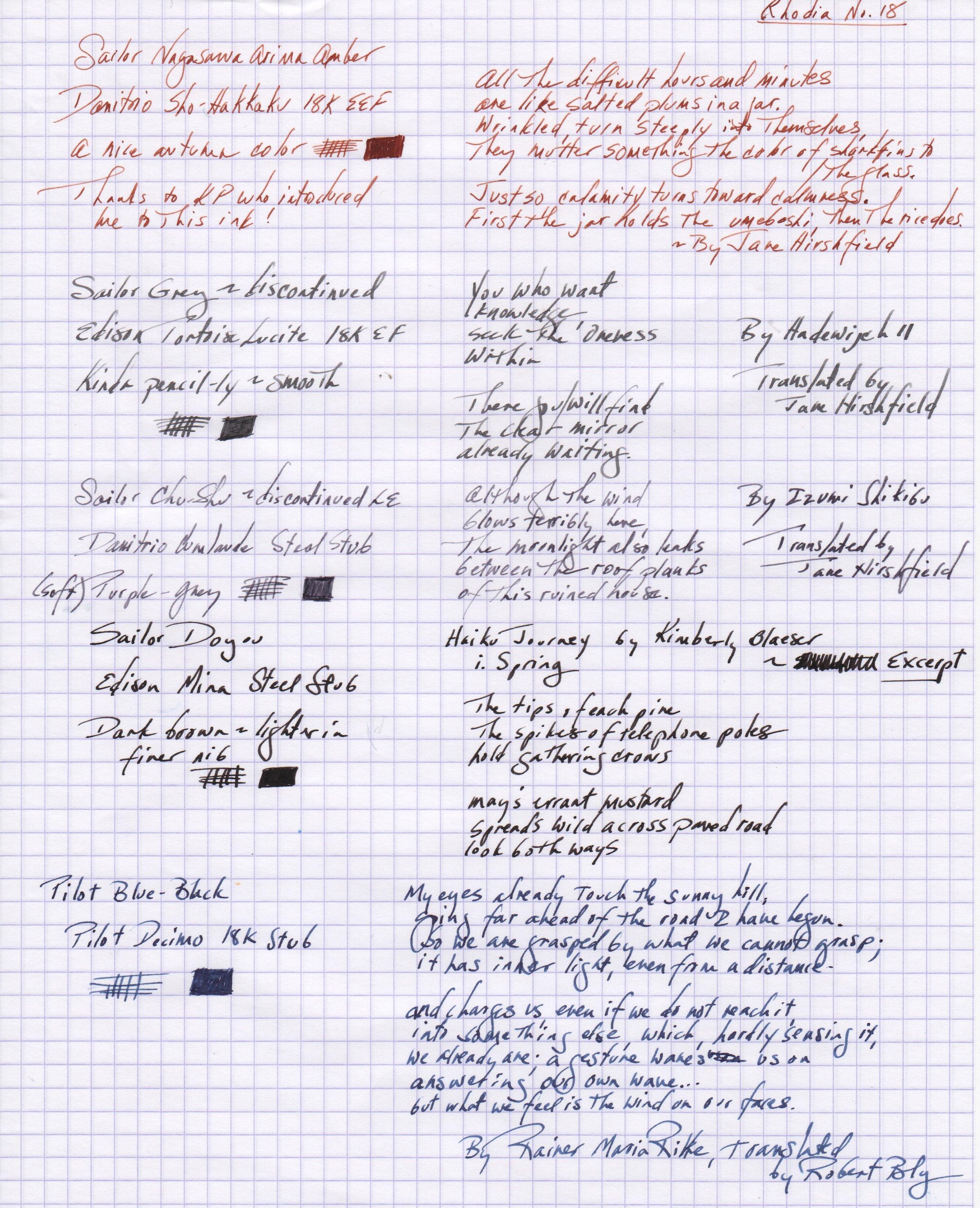 Praperation of msc thesis acomplete plane of study